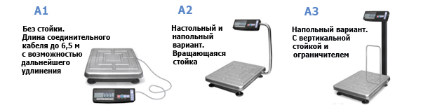 Товарные весы ТВ-S. Без стойки. Настольный вариант. Напольный вариант.